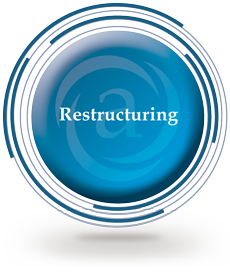 apside-management-restructuring
